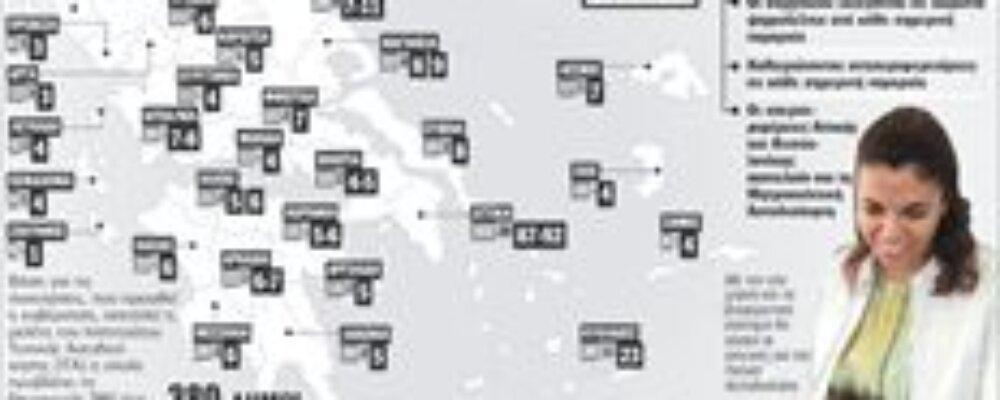 """Ορεινές αψιμαχίες για """"Καλλικράτη"""""""